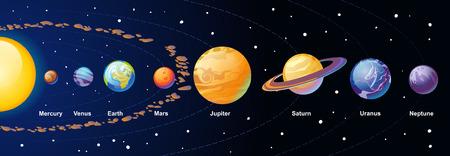 Illustrazione del fumetto del sistema solare con pianeti colorati e cintura di asteroidi su sfondo sfumato blu navy. Illustrazione vettoriale.