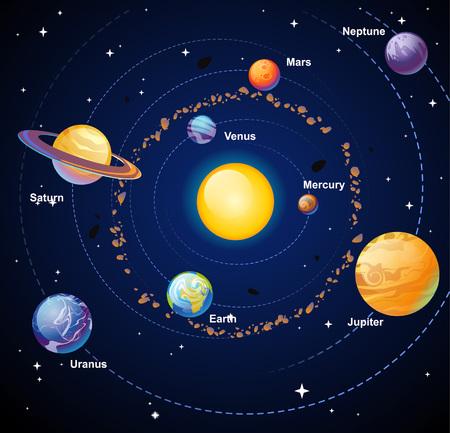 Sistema solar de dibujos animados con planetas sobre fondo azul. ilustración vectorial