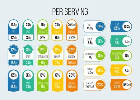 Les faits nutritionnels aident les étiquettes colorées à l'illustration vectorielle. Modèle pour les paquets de régime alimentaire. Conception d'ingrédients de valeur pour les calories, les sucres et les graisses en pourcentages concept de style plat
