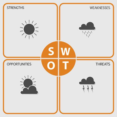 SWOT 분석 테이블 기상 요소 오렌지 검은 색과 회색 디자인 일러스트