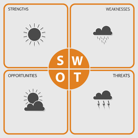 information analysis: SWOT Analysis table   weather elements  orange black and gray design Illustration