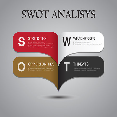 SWOT Analysis with main questions  arc design Stock Illustratie