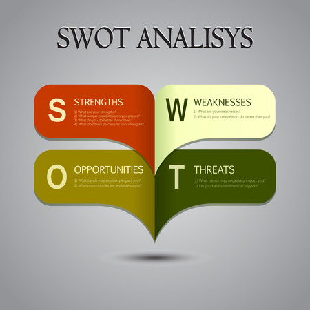 swot analysis: SWOT Analysis with main questions  pastel arc design