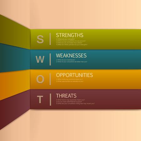 SWOT 分析の主な質問パステル カラーの壁の設計
