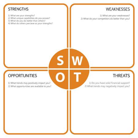주요 질문 오렌지 검은 색과 회색 디자인 공부 벌레 분석 테이블