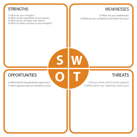 SWOT Analysis table with main questions  orange black and gray design Illustration