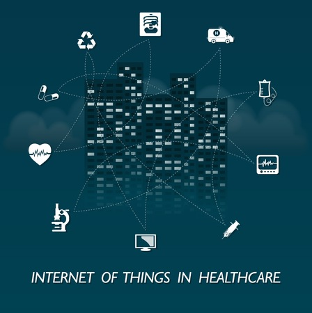 Internet of things in healthcare