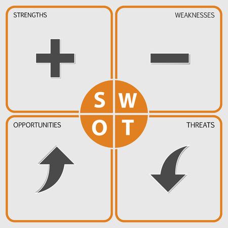 SWOT 분석 테이블 수학적 요소 오렌지 검은 색과 회색 디자인