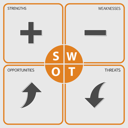 SWOT Analysis table   mathematical elements  orange black and gray design