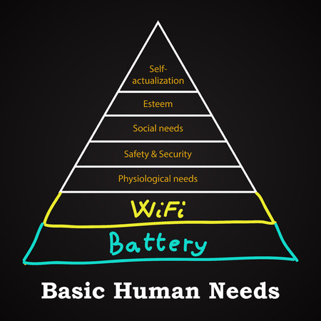 Basic Human Needs - funny inscription template