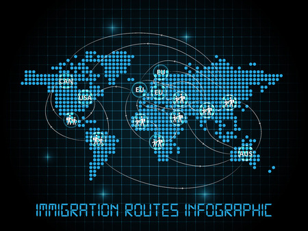 immigration: Immigration routes infographic template