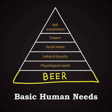 needs: Basic Human Needs - Beer -  funny inscription template