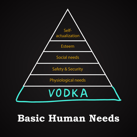 needs: Basic Human Needs - Vodka -  funny inscription template