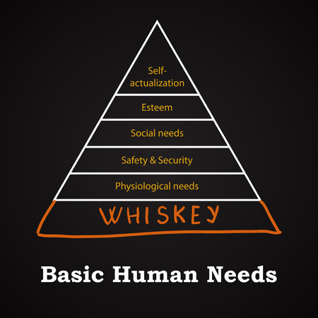 physiological: Basic Human Needs - Whiskey -  funny inscription template Illustration