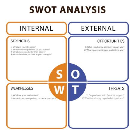 내부 및 외부 전략 - 주요 목표와 공부 벌레 분석 테이블