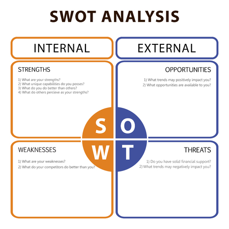 SWOT-analyse tabel met de belangrijkste doelstellingen - de interne en externe strategieën Stockfoto - 53592938