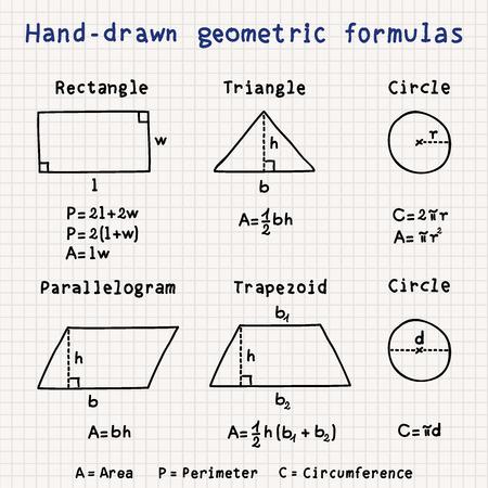 escuela primaria: fórmulas geométricas dibujados a mano