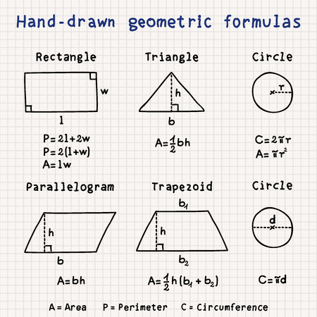 primary school student: Hand-drawn geometric formulas