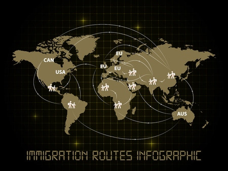 routes: Immigration routes infographic template