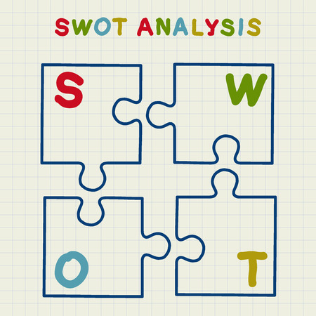 swot analysis: Hand-drawn vector SWOT analysis template