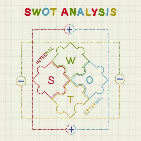 swot: Hand-drawn vector SWOT analysis template