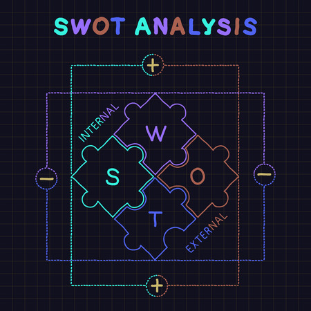 swot: Hand-drawn vector SWOT analysis template