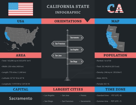 politically: USA - California state infographic template Illustration