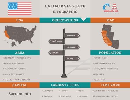 미국 - 캘리포니아 주 infographic 템플릿 일러스트