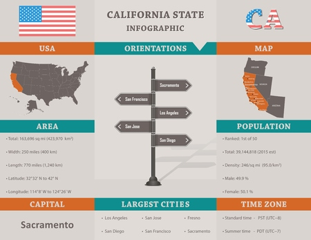 USA - California state infographic template Stock Illustratie