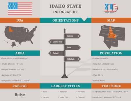 idaho: USA - Idaho state infographic template Illustration