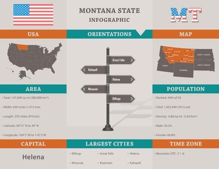 helena: USA - Montana state infographic template