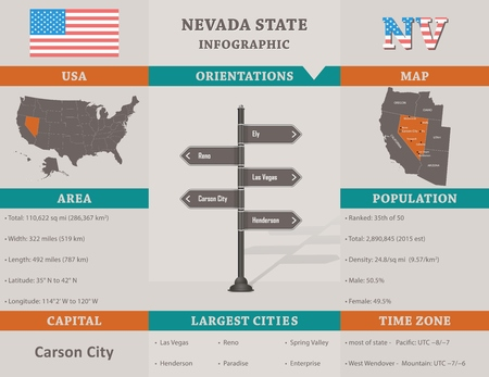 alpine zone: USA - Nevada state infographic template