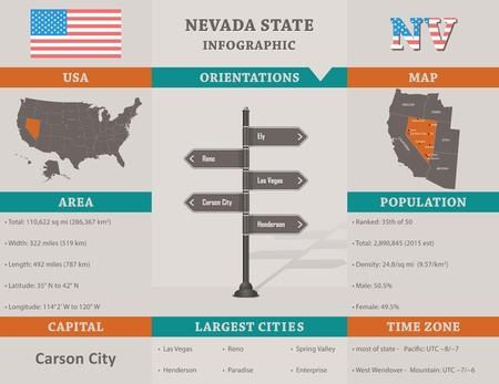 nevada: USA - Nevada state infographic template