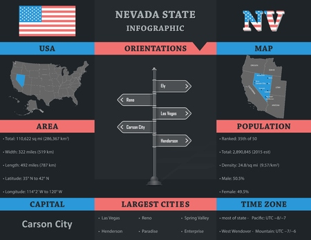 carson city: USA - Nevada state infographic template