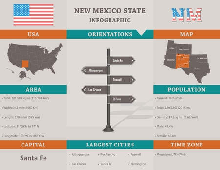 politically: USA - New Mexico state infographic template