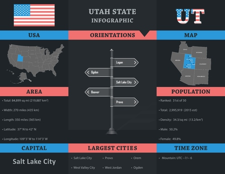 lake district: USA - Utah state infographic template
