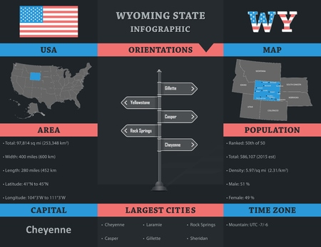 US - Wyoming state infographic template, area, and population maps included Informations Illustration