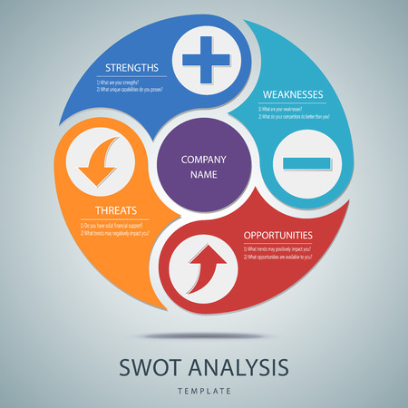 swot analysis: SWOT analysis template with main questions for commercial and private use Illustration