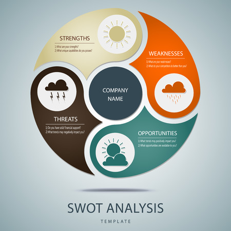 swot analysis: SWOT analysis template with main questions for commercial and private use - weather design elements
