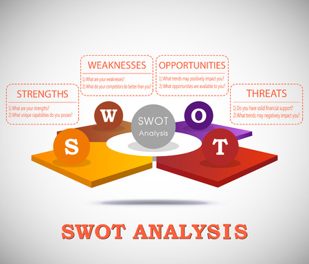 swot analysis: SWOT analysis template with 3D main questions