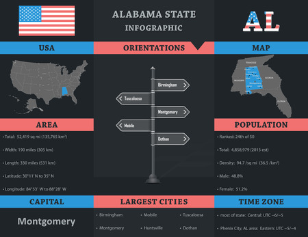 air cleaner: USA - Alabama state infographic template