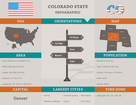 colorado mountains: USA - Colorado state infographic template
