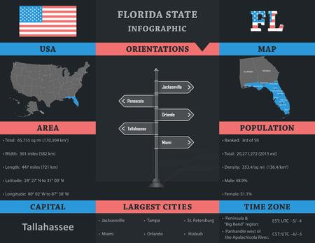 florida state: USA - Florida state infographic template
