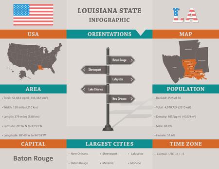 lake district: USA - Louisiana state infographic template