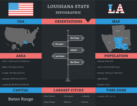 lake district: USA - Louisiana state infographic template
