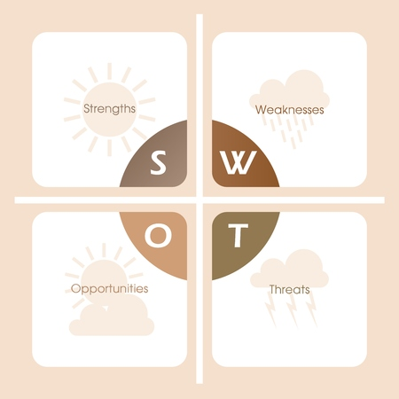 swot analysis: SWOT Analysis table - weather elements - Illustration