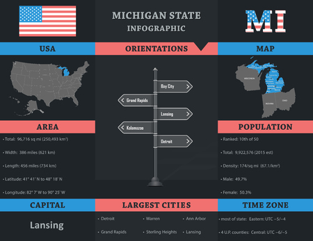 grand rapids: USA - Michigan state infographic template Illustration