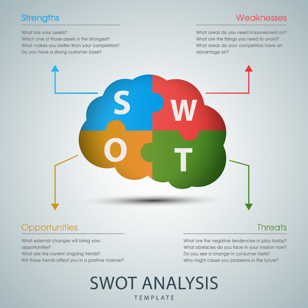 brain puzzle: SWOT analysis template with brain puzzle design