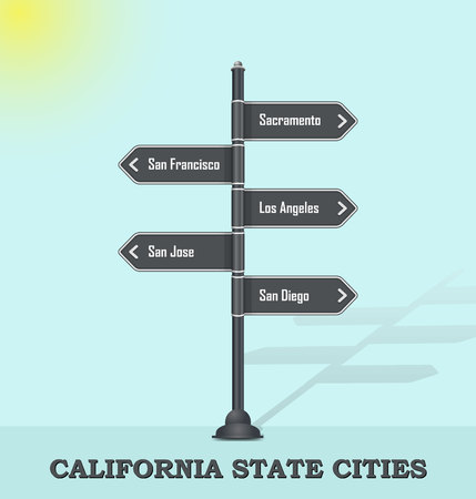 Road signpost template for US towns and cities - California state