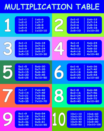 Mathematical multiplication table template for students Illustration